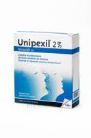 UNIPEXIL 2 POUR CENT,solution pour application cutanée à Chelles